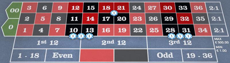Viaggi last minute formula roulette