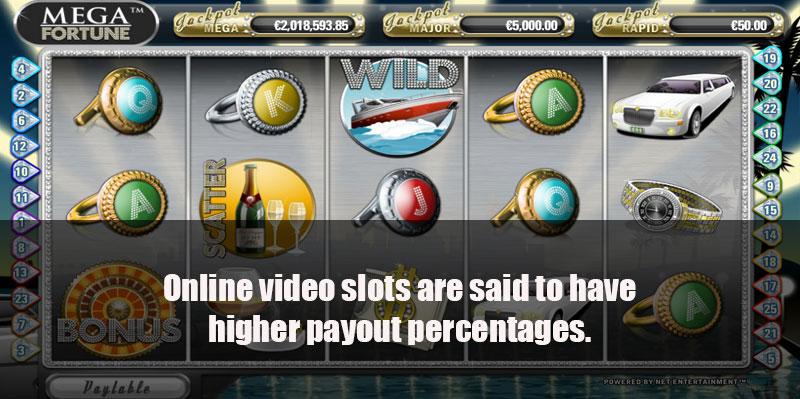 Best online slots payout percentage