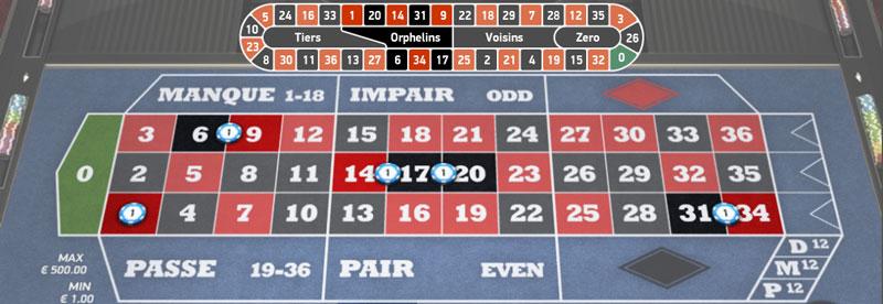 Miten pokerissa vaihtavat pelimerkkeja rahaar