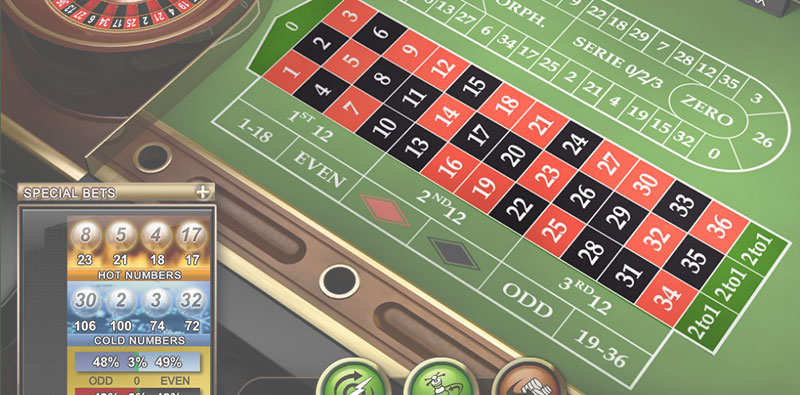 Where did roulette originate learn poker hands