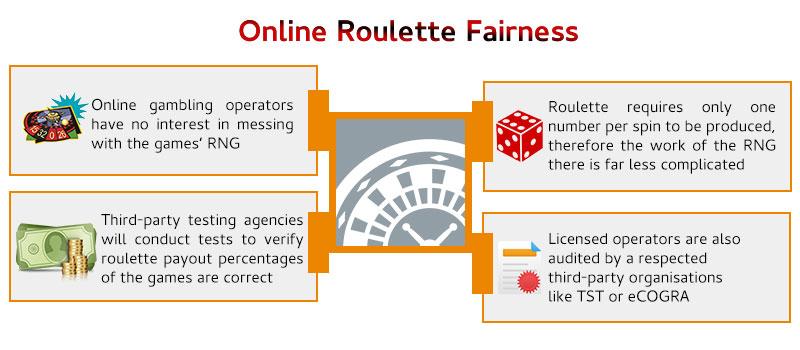 online roulette fairness